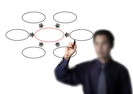 business man drawing  blank bubble diagram photo