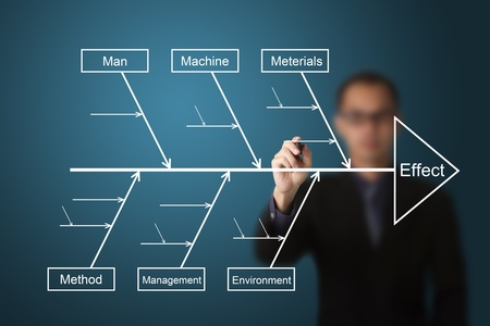 business man draw and analyze on cause  effect diagram or fish bone diagram Stock Photo - 13193933
