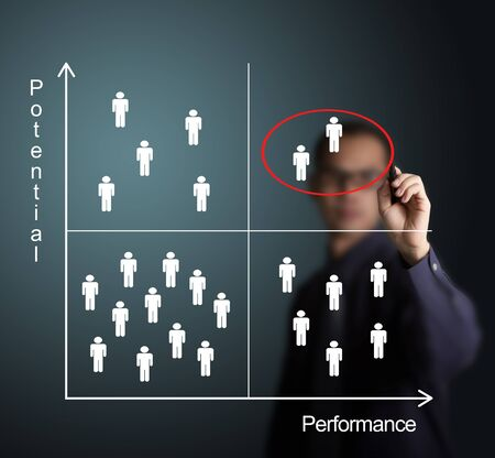 alto rendimiento: hombre de negocios de alto rendimiento y selecci�n de personas de alto potencial