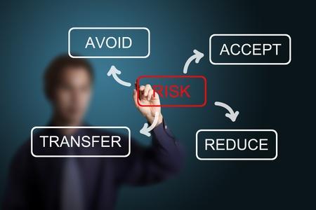 reduce risk: business man drawing  risk management diagram