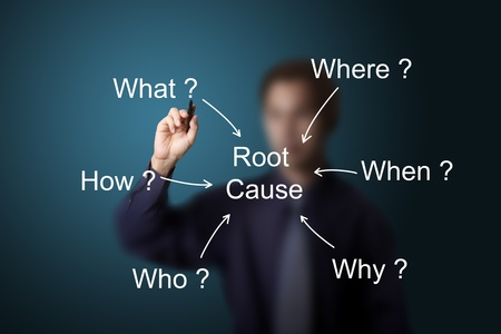 business analysis: business man writing and analyzing root cause by question what where when why who and how