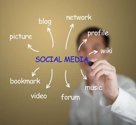 business man writing social media concept on white board photo
