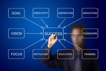 business man drawing key to success diagram photo