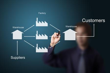 inventario: hombre de negocios de dibujo gráfico de la cadena de suministro Foto de archivo