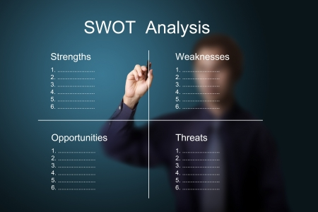 swot: uomo d'affari schema di disegno di strategia di analisi swot