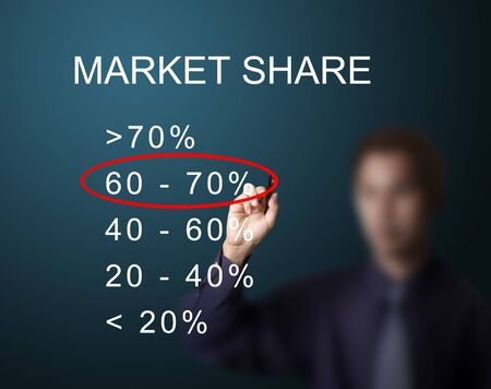 businessman make a red mark on high percentage market share photo