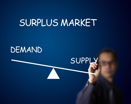 demands: businessman drawing surplus balance of demand and supply market on lever