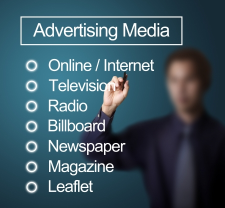 online advertising: business man writing different kind of advertising media on white board