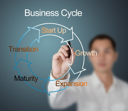 business cycle: business man drawing business cycle diagram Stock Photo