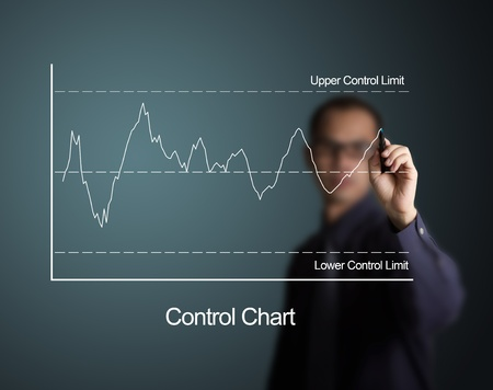 fluctuate: quality control chart , one kind of quality control tool for industry  draw on white board by business man Stock Photo