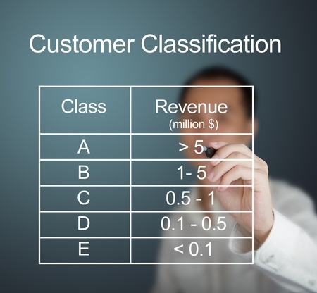 business man writing customer classification table on whiteboard