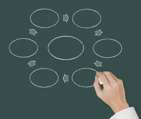 business hand drawing blank circle bubble diagram on chalkboard photo