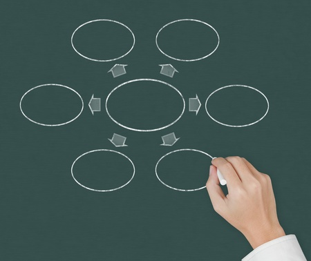 business hand drawing blank bubble diagram on chalkboard photo