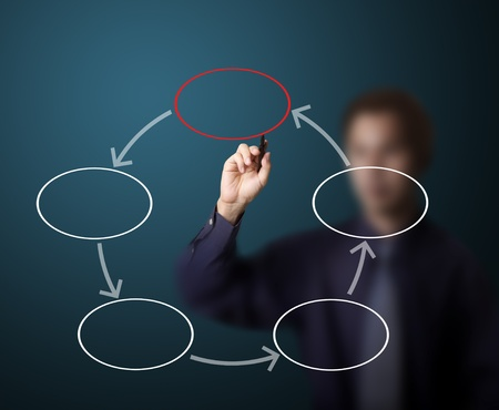 analyze: business man drawing  counterclockwise circle diagram Stock Photo