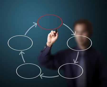 clockwise: business man drawing  clockwise circle diagram Stock Photo