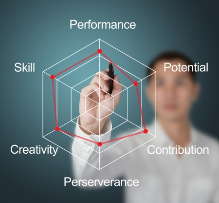 evaluating: business man writing evaluation score on radar chart Stock Photo