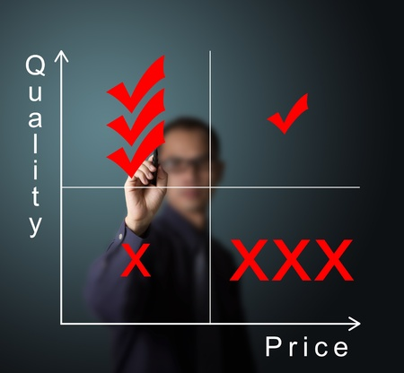 procurement business man selecting low price and high quality material on price and  quality diagram photo