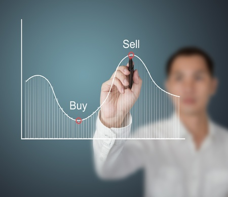 business buying and selling concept , business man mark selling and buying period on pricing graph photo