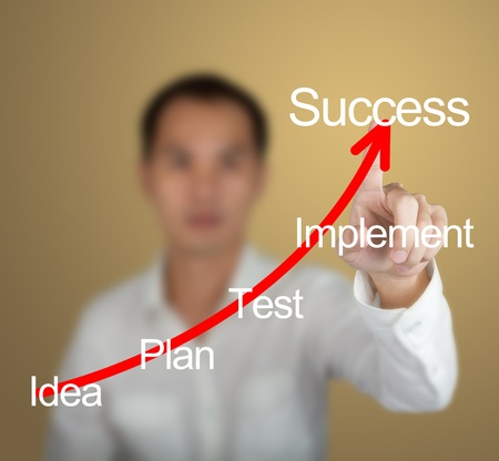 business man pointing at business plan and success arrow photo