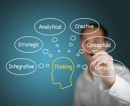 analytical: business man writing various thinking of human on whiteboard Stock Photo