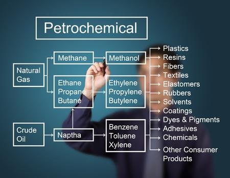industria petroquimica: hombre de negocios por escrito petroquímica y el diagrama de los derivados de la industria en la pizarra