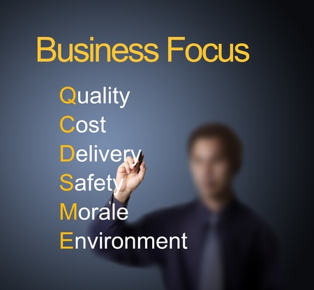 morale: businenn man writing focus on six important thing ( quality - cost - delivery - safety - morale - environment ) for customer satisfaction and survivial of business Stock Photo