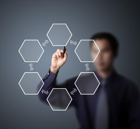 process diagram: business man drawing reversible circle process diagram