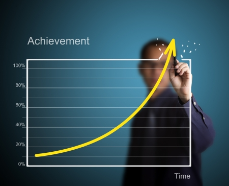upward graph: business man drawing over target achievement graph