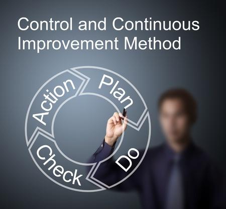 to continue: hombre de negocios por escrito de control y mejora continua mathod de procesos de negocio, PDCA - Plan - Do - Check - c�rculo de acci�n