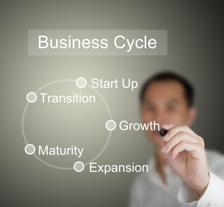start up: business man drawing business cycle diagram - start up - growth - expansion - maturity - transition on whiteboard Stock Photo