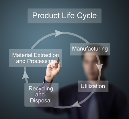 waste products: businessman drawing product life cycle chart ( engineering concept ) chart on whiteboard