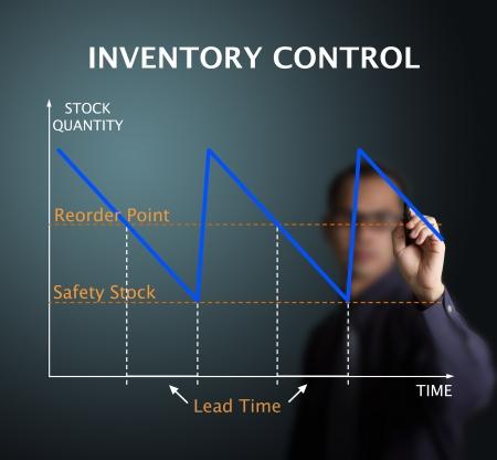 inventario: hombre de negocios de dibujo gráfico de control de inventario - concepto de gestión de stocks