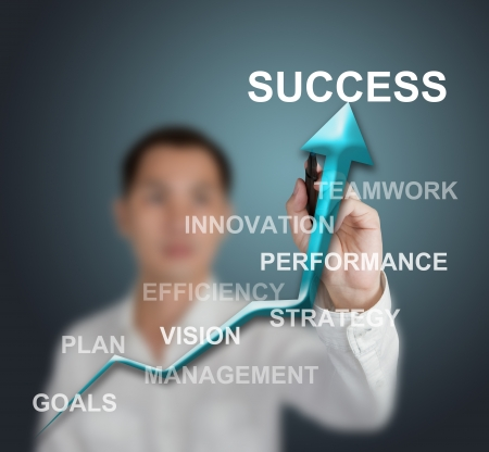 innovacion: hombre de negocios por escrito el �xito de la flecha en el gr�fico de pizarr�n