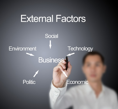 business environment: business man writing five external factors ( social - technology - economic - politic - environment )  which effect to business Stock Photo