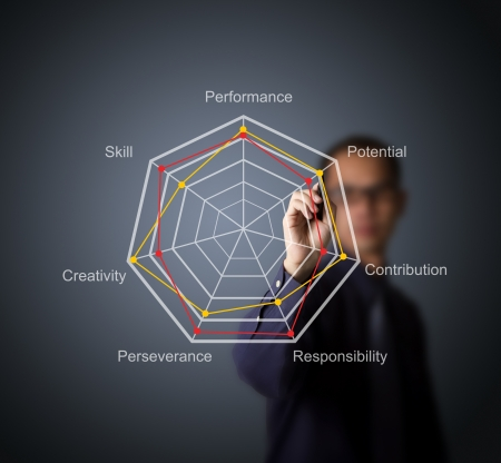 business man compare  evaluation score on radar chart photo