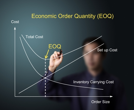 business man drawing economic order quantity  EOQ  graph, optimum purchasing quantity concept photo
