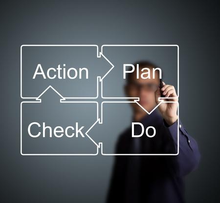 plan de accion: de negocios control de la escritura y mathod mejora continua de procesos de negocio, PDCA - Plan - Do - Check - círculo de acción Foto de archivo