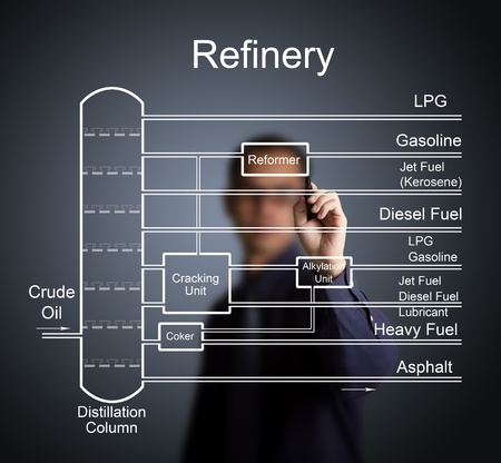 engineer darwing refinery of crude oil flow chart with many energy fuel product