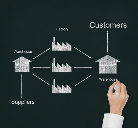 leveringen: mannelijke hand tekening supply chain-diagram van leverancier tot klant op schoolbord