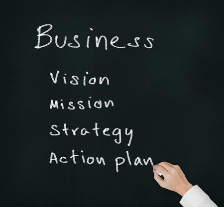 plan de accion: escritura de la mano de negocios visi�n del concepto - la misi�n - estrategia - un plan de acci�n en la pizarra