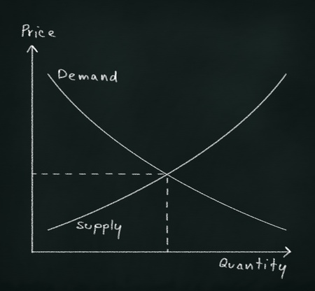 equilibrium: deaman supply graph drawing on chalkboard