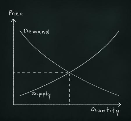 demands: deaman supply graph drawing on chalkboard