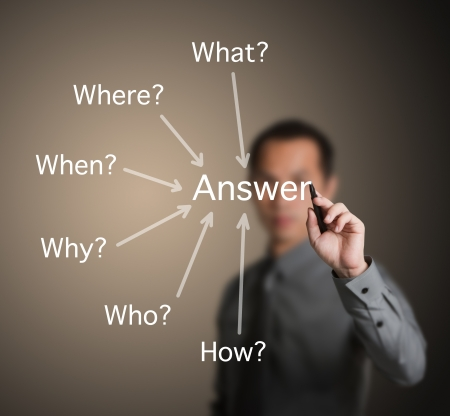 business man writing diagram of what - where - when - why - who - how for analyze answer photo