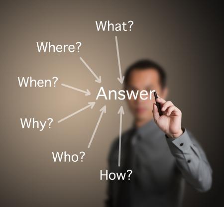 Geschäftsmann schriftlich Diagramm von dem, was - wo - wann - warum - wer - wie für die Antwort analysieren