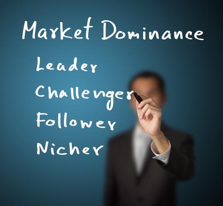 follow the leader: zakenman schrijven marketing concept - vier soort van marktdominantie leider - Challenger - follower - nicher Stockfoto