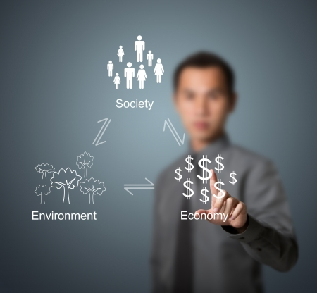 businessman pointing at sustainable business balance diagram of society environment and economy Stock Photo - 13241644