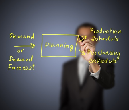 business man writing planning process flow from input of demand forecast to output of production and purchasing schedule
