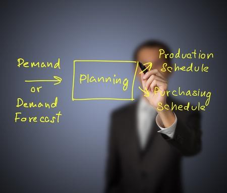 schedules: hombre de negocios por escrito el flujo de proceso de planificaci�n de la entrada de la previsi�n de la demanda a la salida de la producci�n y la compra de horario
