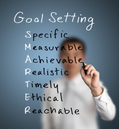 project management: business man writing  concept of smarter goal or objective setting - specific - measurable - achievable realistic - timely - ethical - reachable