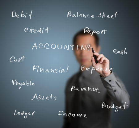 account: businessman writing accounting concept on whiteboard Stock Photo